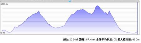 f:id:zhong-zau:20100829131127j:image