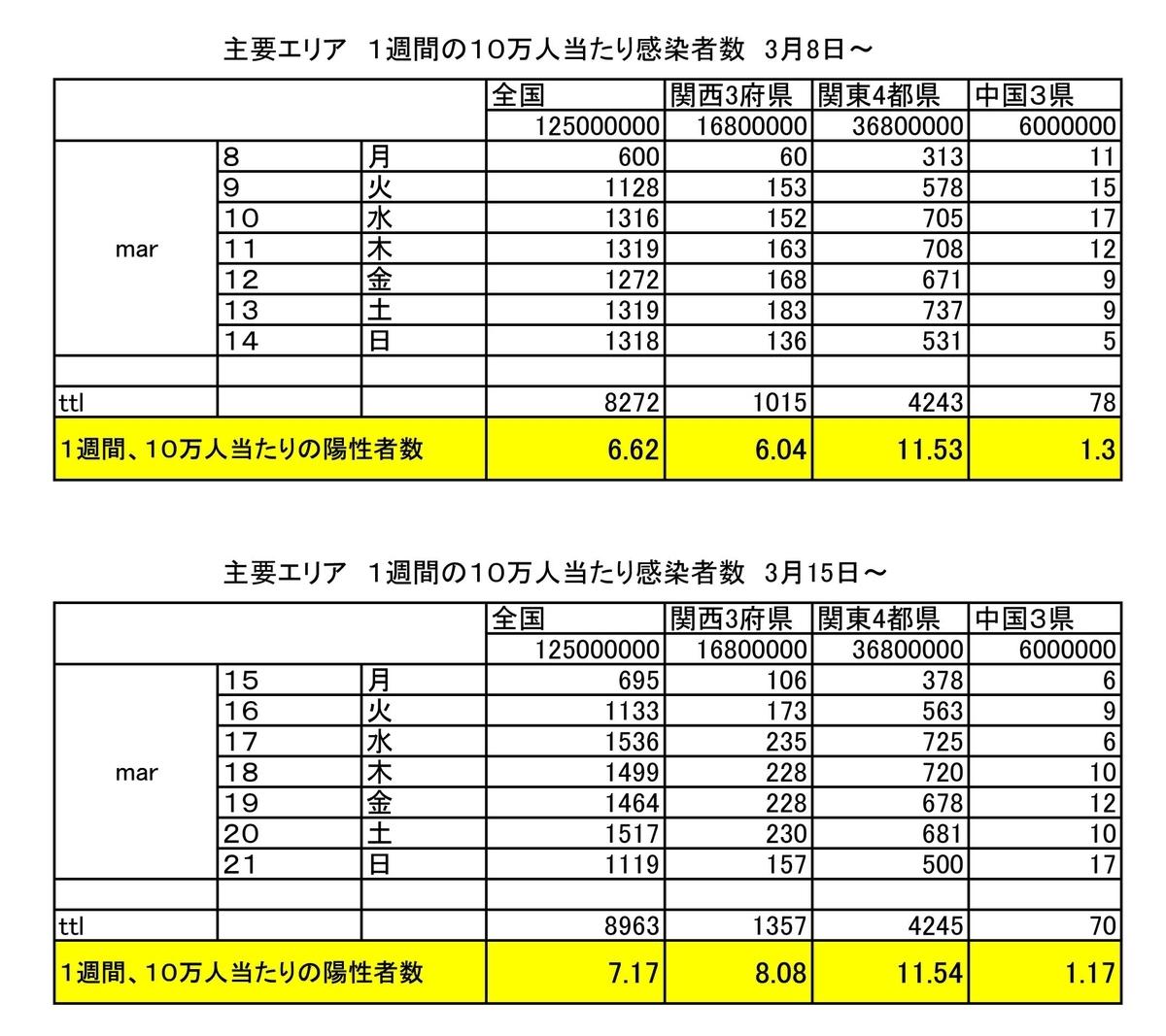 f:id:zhongjpn:20210322185139j:plain