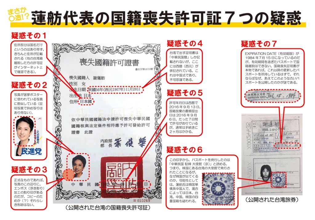 f:id:zigenn-daisuke357:20170722111201p:plain