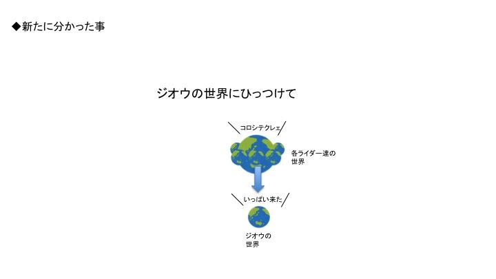 f:id:zigokugg:20190825232040j:plain