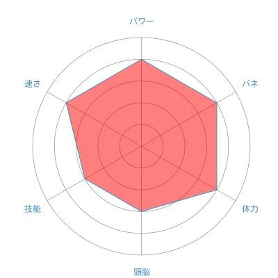 f:id:zigxzag:20171009155841j:plain