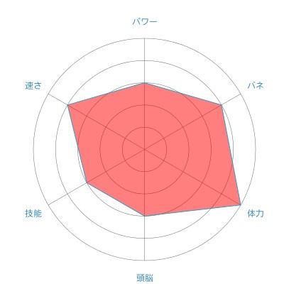 f:id:zigxzag:20171009161154j:plain