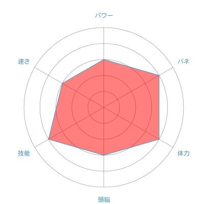 f:id:zigxzag:20171009161507j:plain