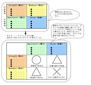 f:id:zinedinenodane:20070801162202j:image