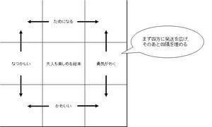 f:id:zinedinenodane:20070801162640j:image