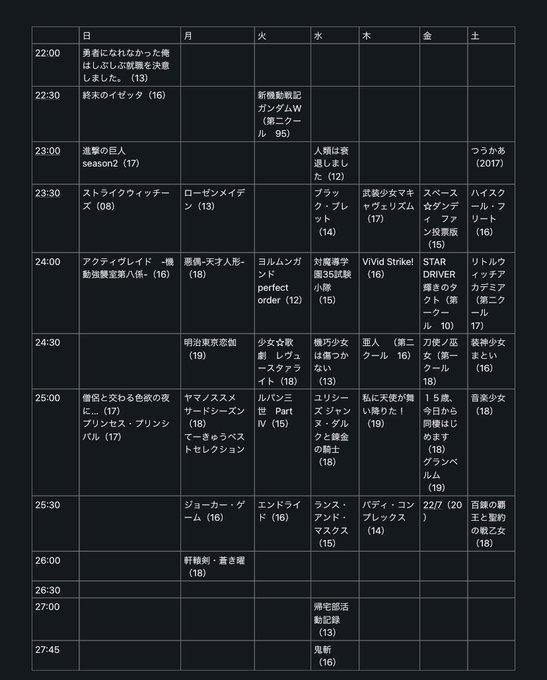 f:id:zinsei-zinsei:20200505191807j:plain