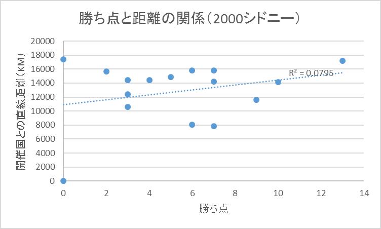 f:id:zinsei10:20160813110714p:plain
