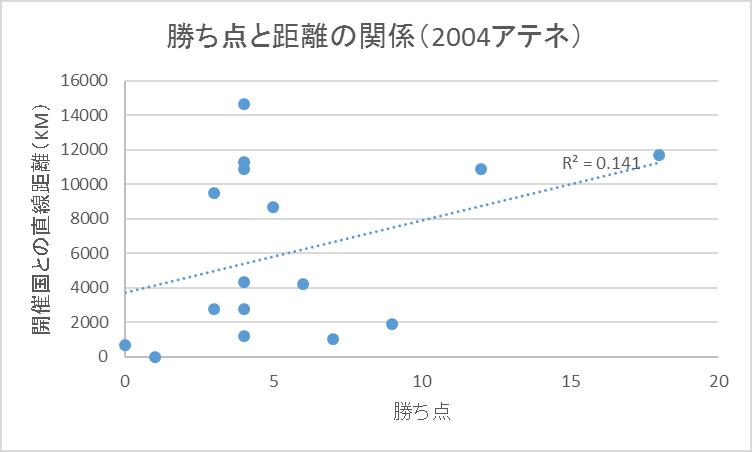 f:id:zinsei10:20160813110720p:plain