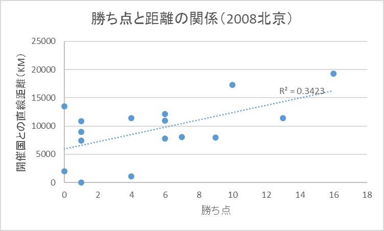 f:id:zinsei10:20160813110724p:plain