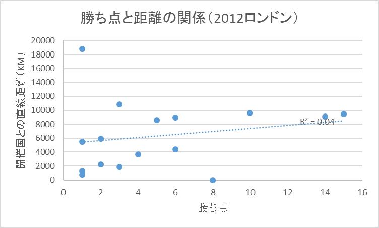 f:id:zinsei10:20160813110732p:plain
