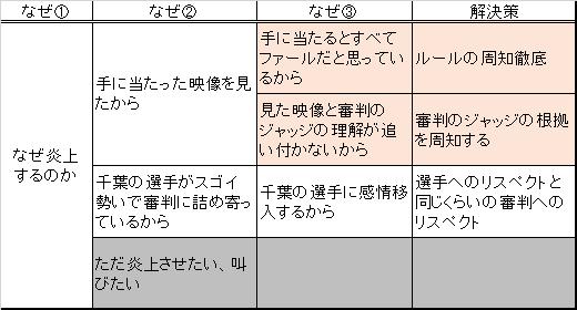 f:id:zinsei10:20171127231216p:plain