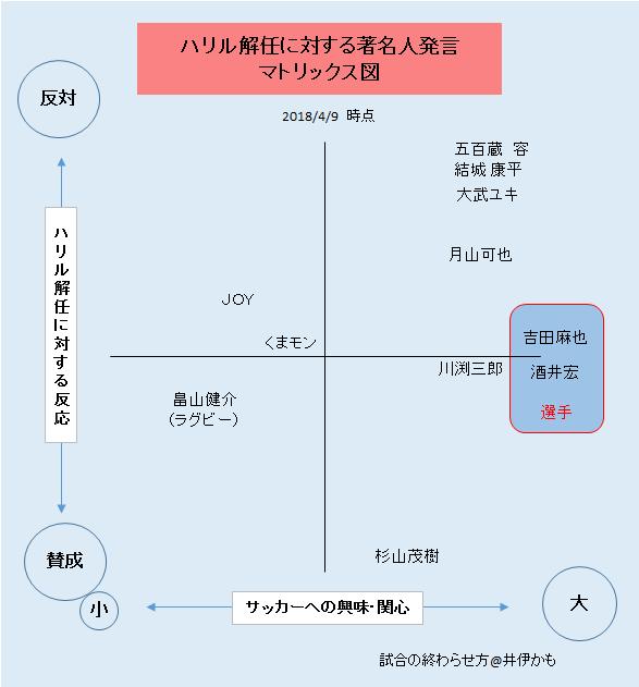 f:id:zinsei10:20180410012846p:plain