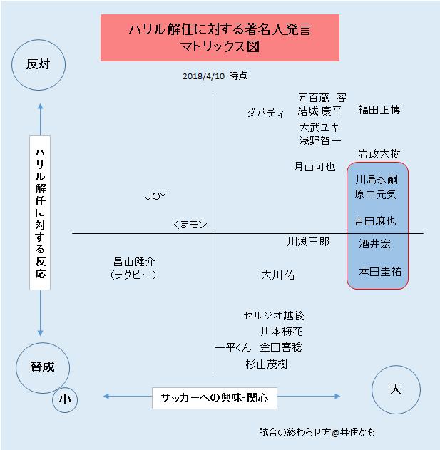 f:id:zinsei10:20180410223600p:plain