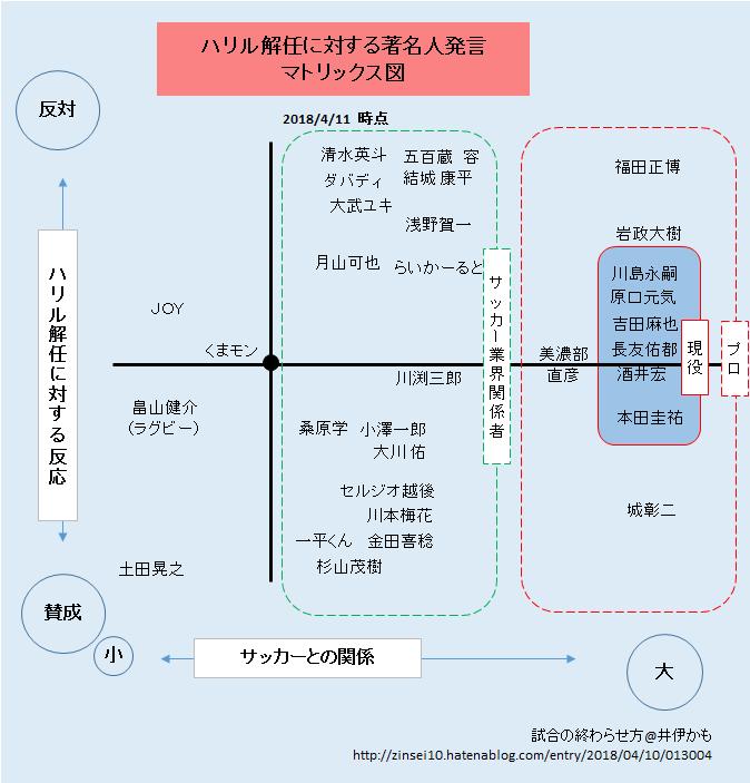 f:id:zinsei10:20180411211638p:plain