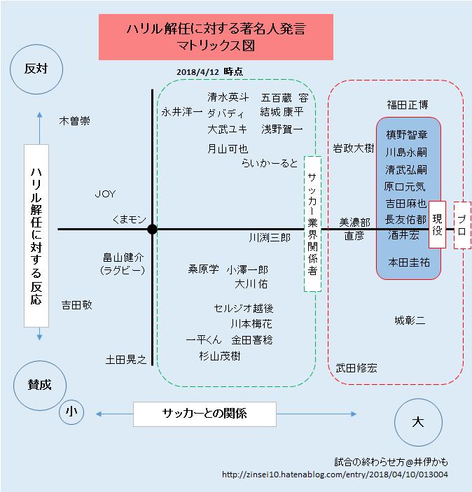 f:id:zinsei10:20180412231420p:plain