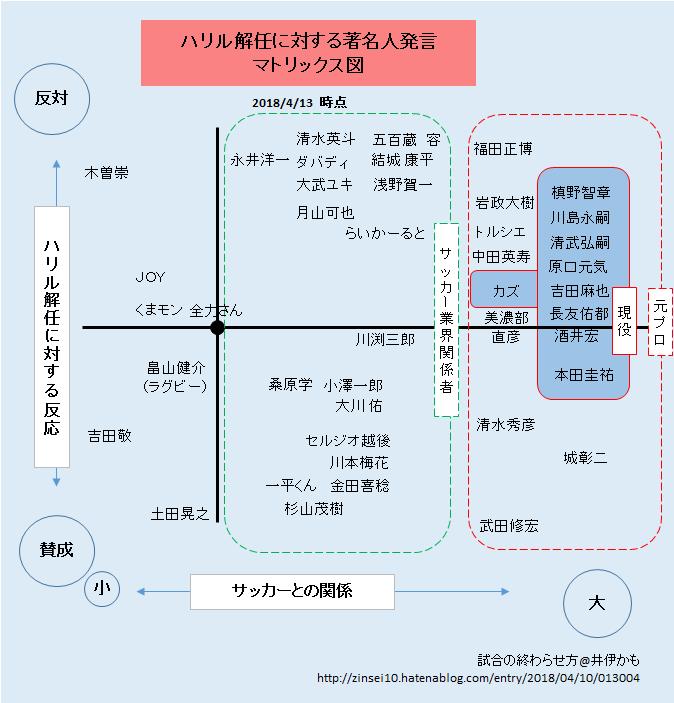 f:id:zinsei10:20180413234223p:plain