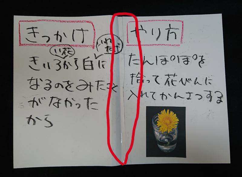 f:id:ziyukenkyu_Lab:20200317095614p:plain