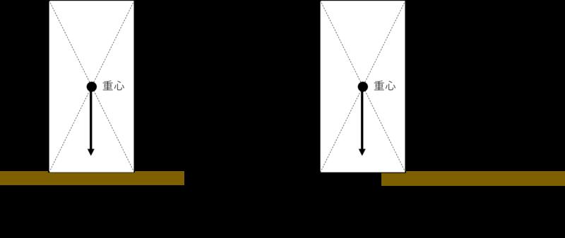 f:id:ziyukenkyu_Lab:20200604154954p:plain