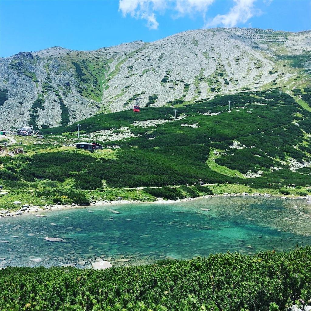 旅好きアラサー女子の世界一周ブログ  【スロバキア】ポプラトから電気鉄道とケーブルカーでタトラ山脈へ。