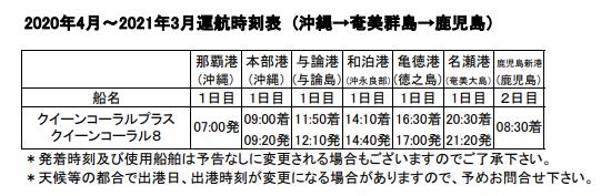 f:id:zizichan1103:20200611142226p:plain