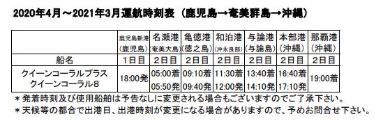 f:id:zizichan1103:20200611142448p:plain