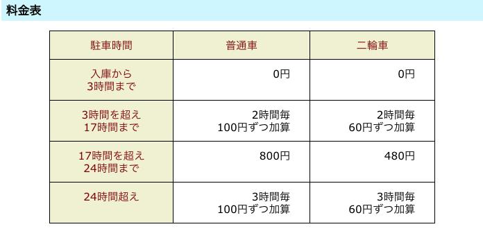 f:id:zizichan1103:20200801155318p:plain