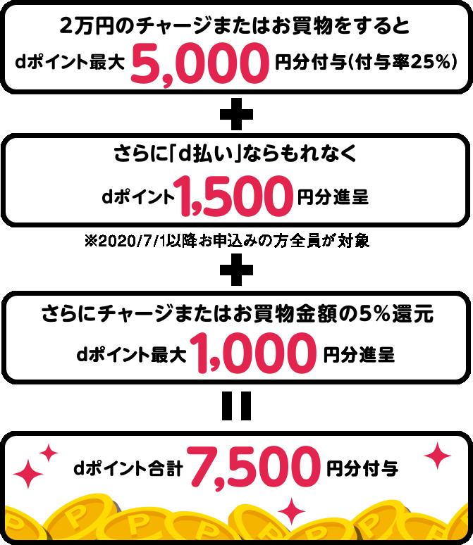 f:id:zizichan1103:20200904083628p:plain
