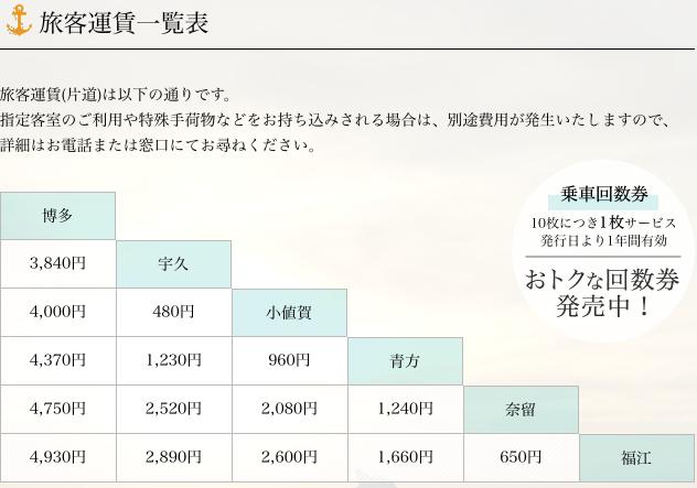 f:id:zizichan1103:20201105152931p:plain