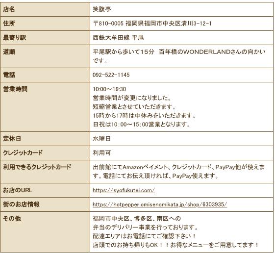 f:id:zizichan1103:20210102160022p:plain