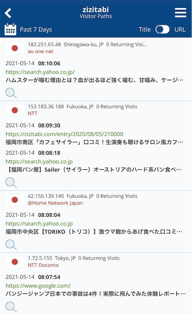f:id:zizichan1103:20210515143409j:image