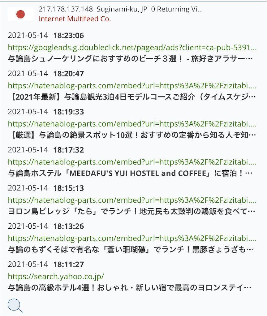 f:id:zizichan1103:20210515143440j:plain