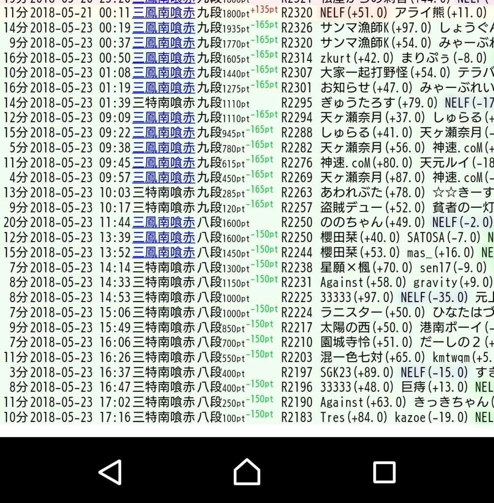 f:id:zmatome:20180601103253j:plain