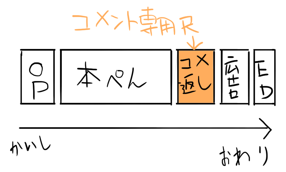 f:id:zomuzomu:20190213081334p:plain