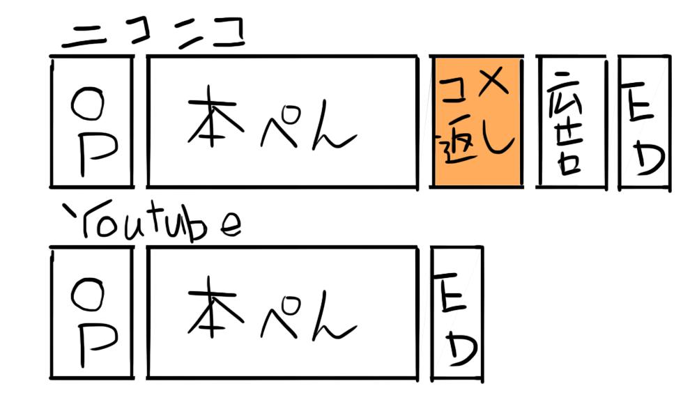 f:id:zomuzomu:20190213085818p:plain