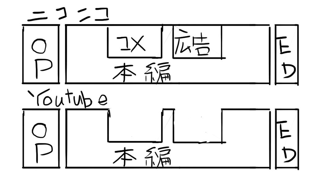 f:id:zomuzomu:20190213225557p:plain
