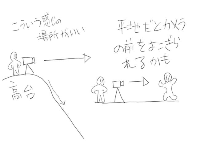 f:id:zomuzomu:20190916094248p:plain
