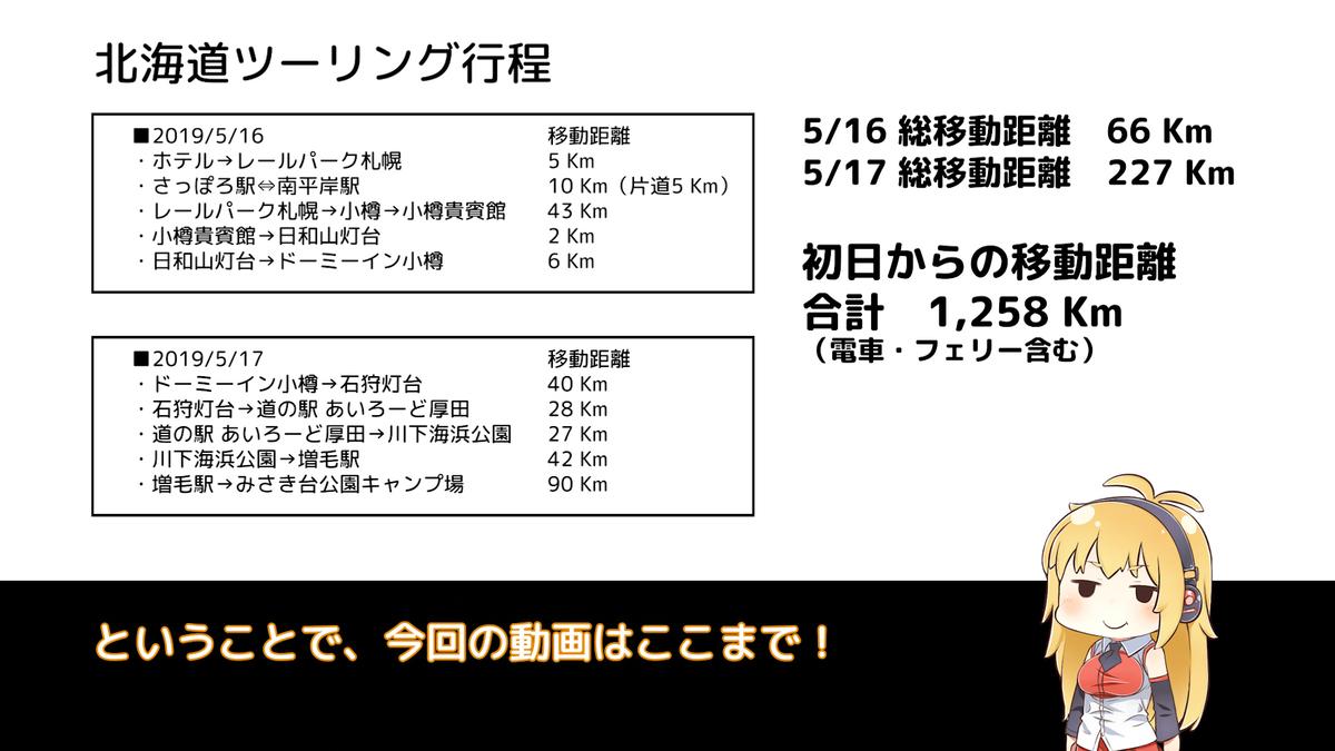 f:id:zomuzomu:20191212075654j:plain