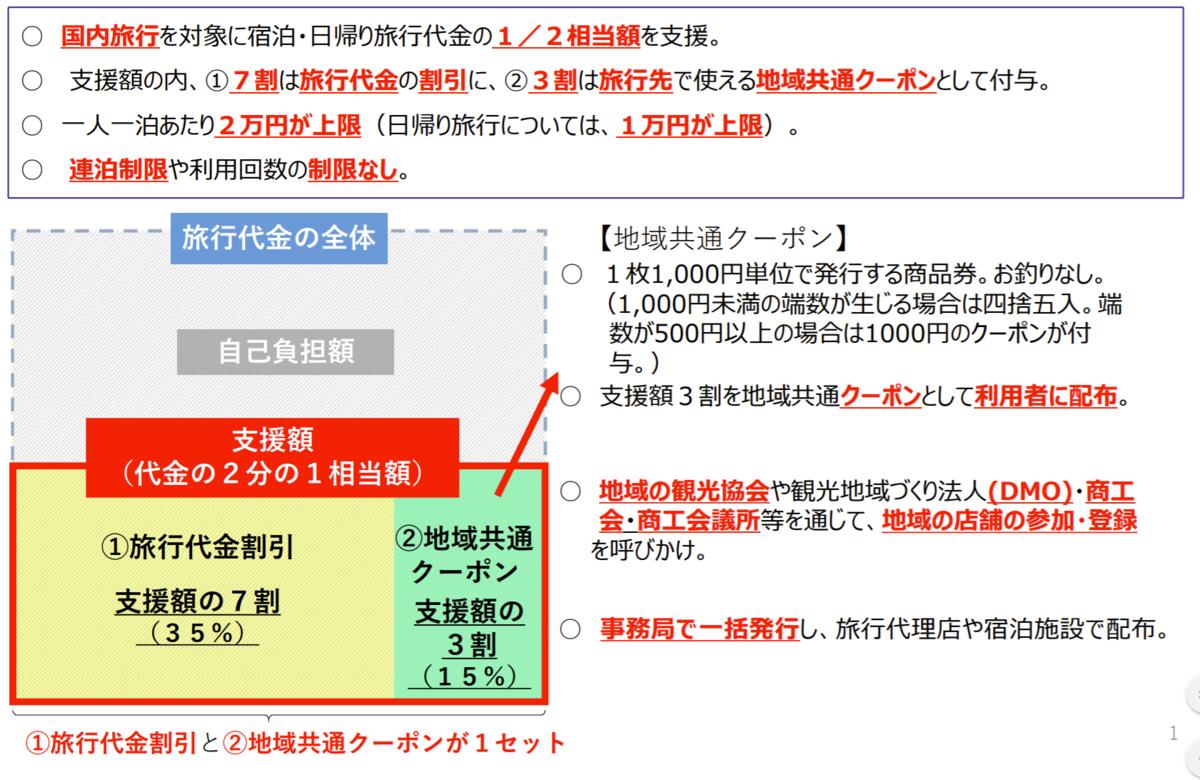 f:id:zomuzomu:20200806090556p:plain