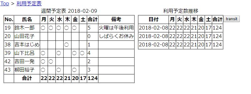 f:id:zonozonox:20180214192226p:plain