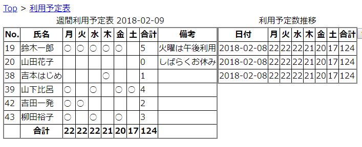 f:id:zonozonox:20180214200749p:plain