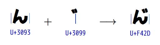 NFD な濁点仮名を XeLaTeX できる謎 - マクロツイーター