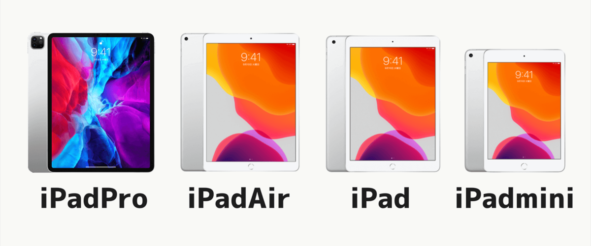 iPadPro・iPadAir・iPad(無印)・iPadmini