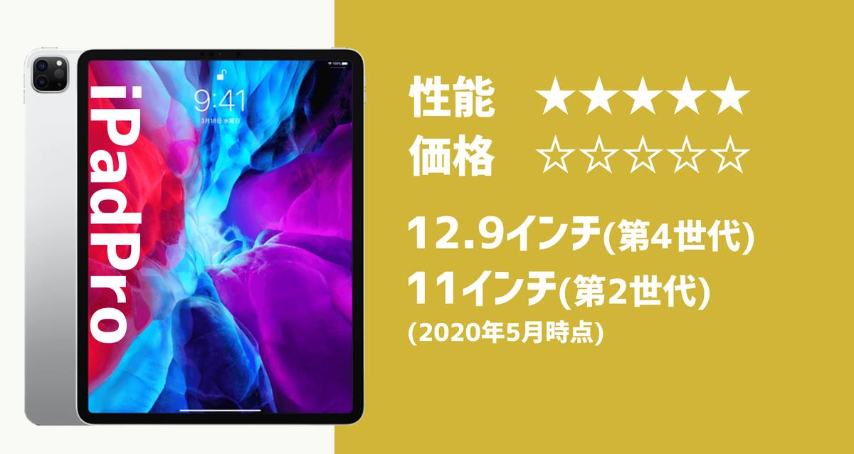 iPadPro簡易紹介