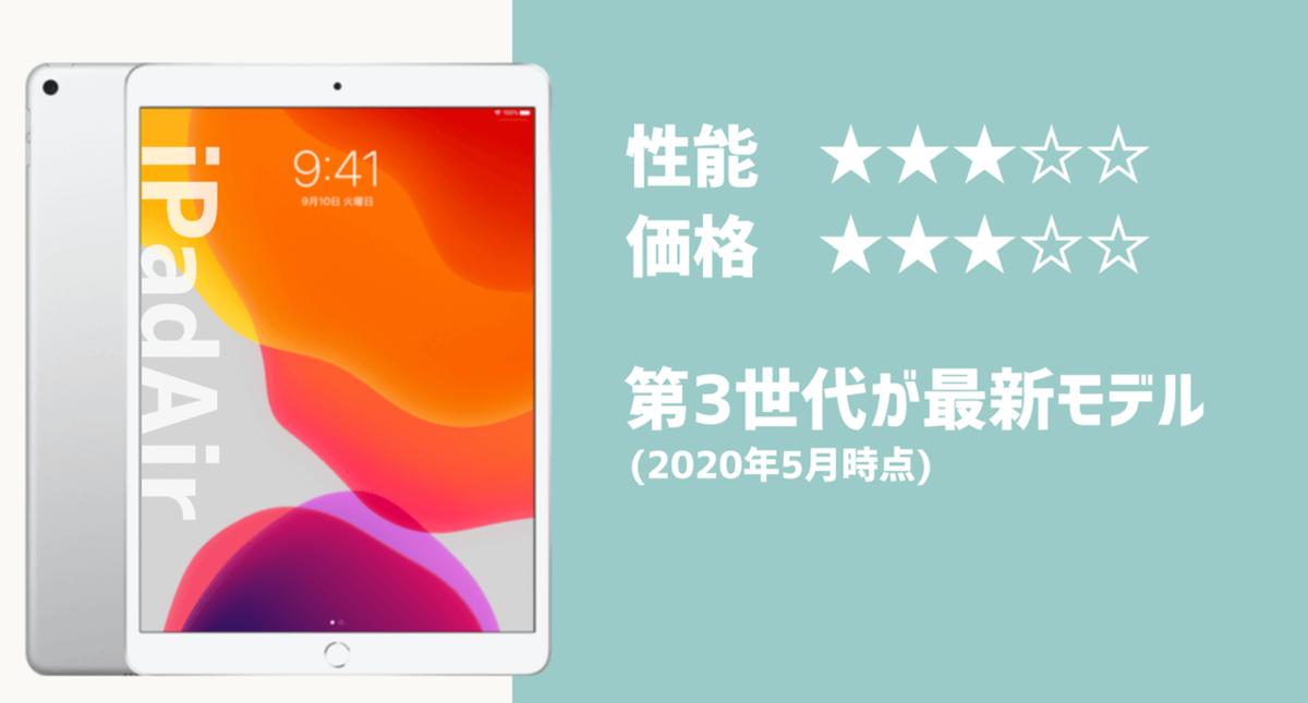 iPadAir簡易紹介