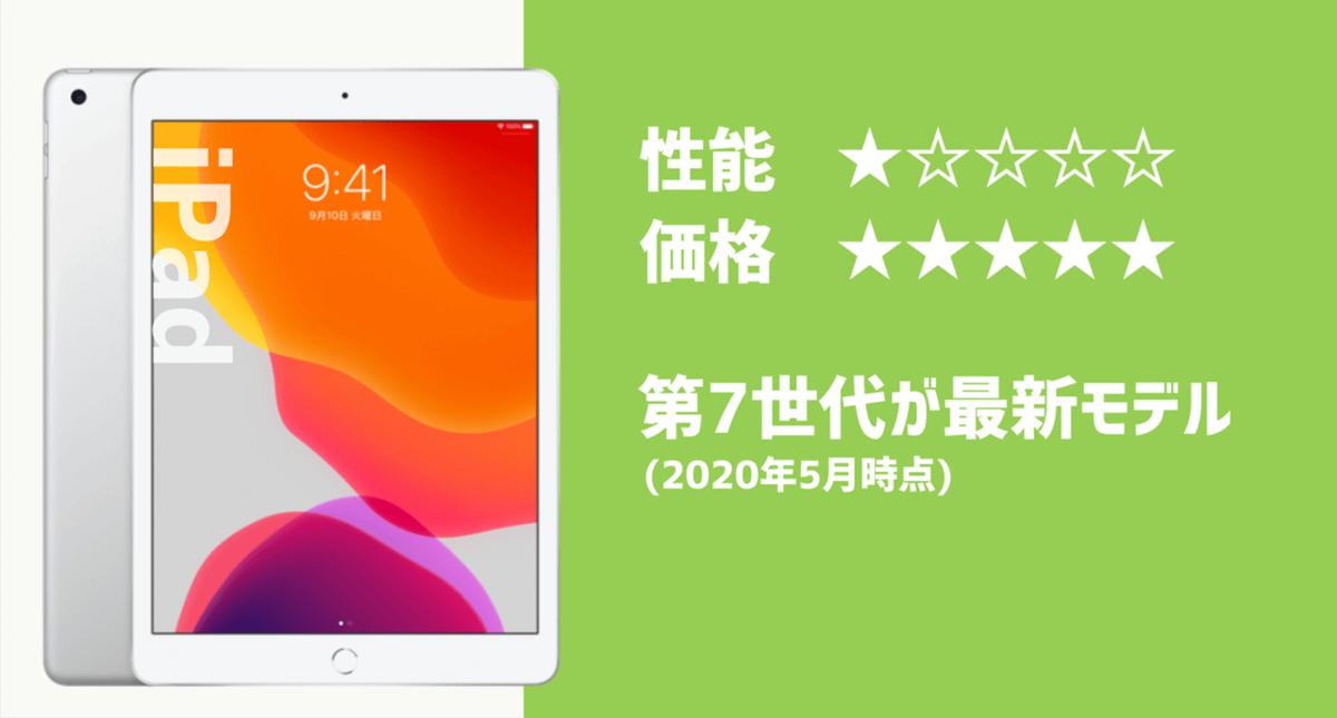 iPad(第七世代)簡易紹介