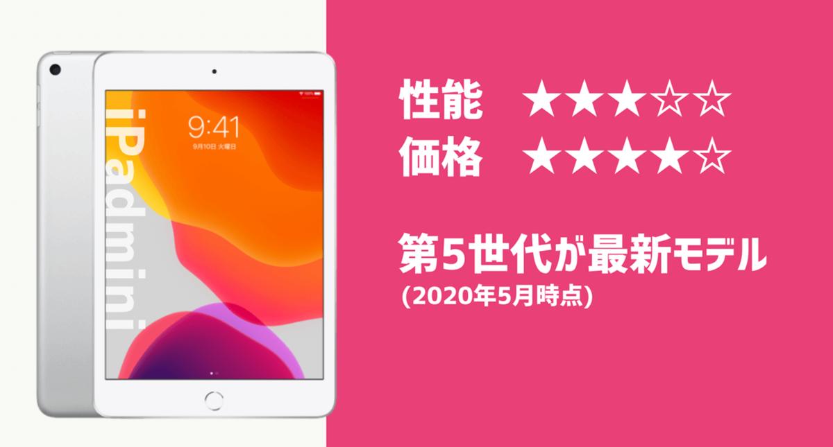 iPadmini簡易紹介