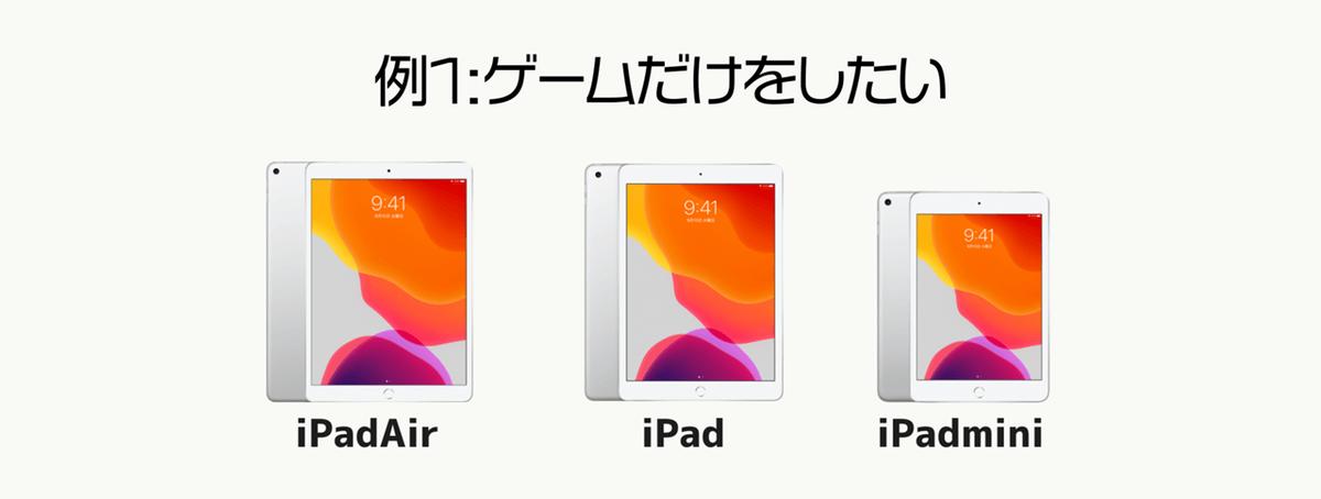 iPadでゲームをしたい