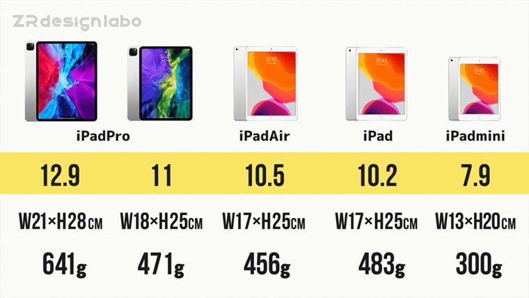 iPad Pro Air mini 無印 画面サイズ・大きさ・重さ比較