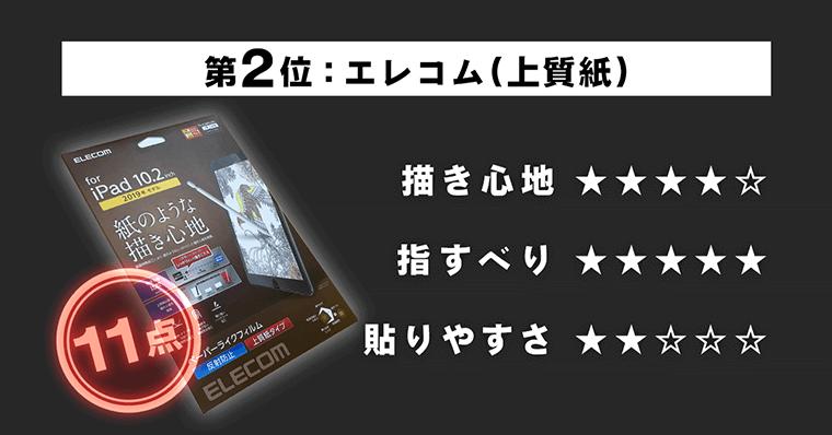 第2位 【エレコム】ペーパーライク フィルム(上質紙タイプ)