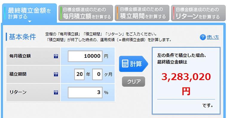 毎月1万円を20年間つみたて投資した結果